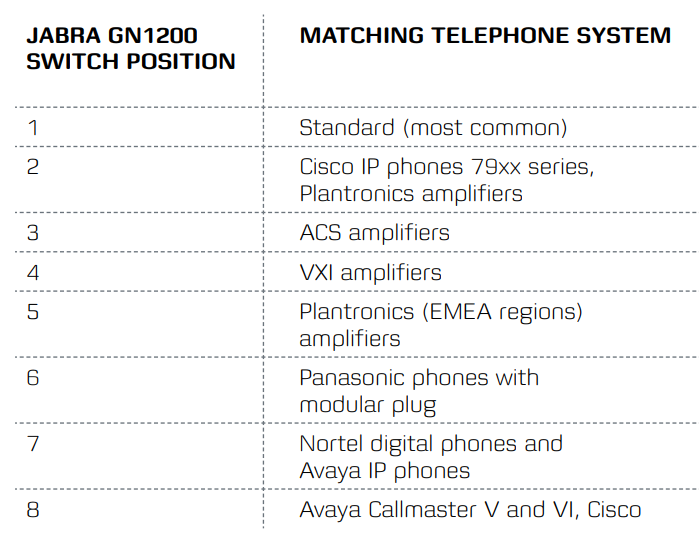 GN1200_configuration_guidelines