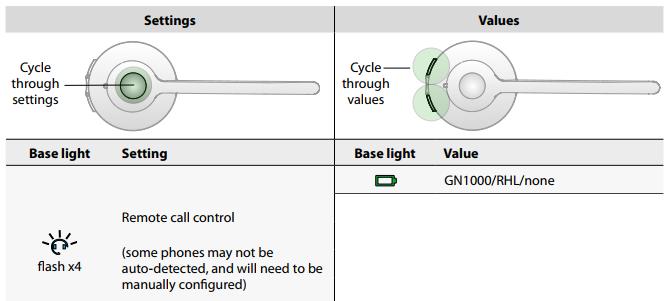 PRO920 settings GN1000