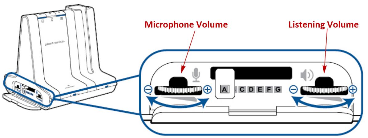 Plantronics Savi W740 Basic Headset Features - NRG TeleResources