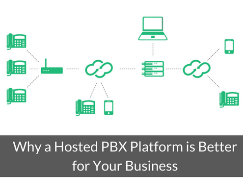 Why a Hosted PBX Platform is Better for Your Business